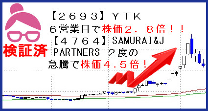 TMJ投資顧問の実績画像。(2693)YTK6営業日で株価2.8倍。(4764)SAMURAI&JPARTNERS株価4.5倍
